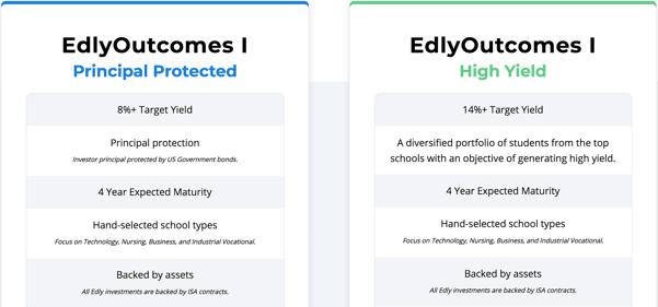EdlyOutcomesI_HigherRes